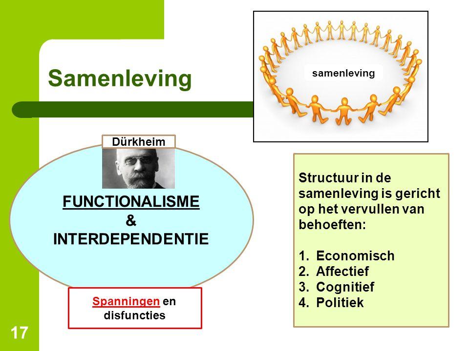 Samenleving 17 Structuur in de samenleving is gericht op het vervullen van behoeften: 1.Economisch 2.Affectief 3.Cognitief 4.Politiek FUNCTIONALISME &