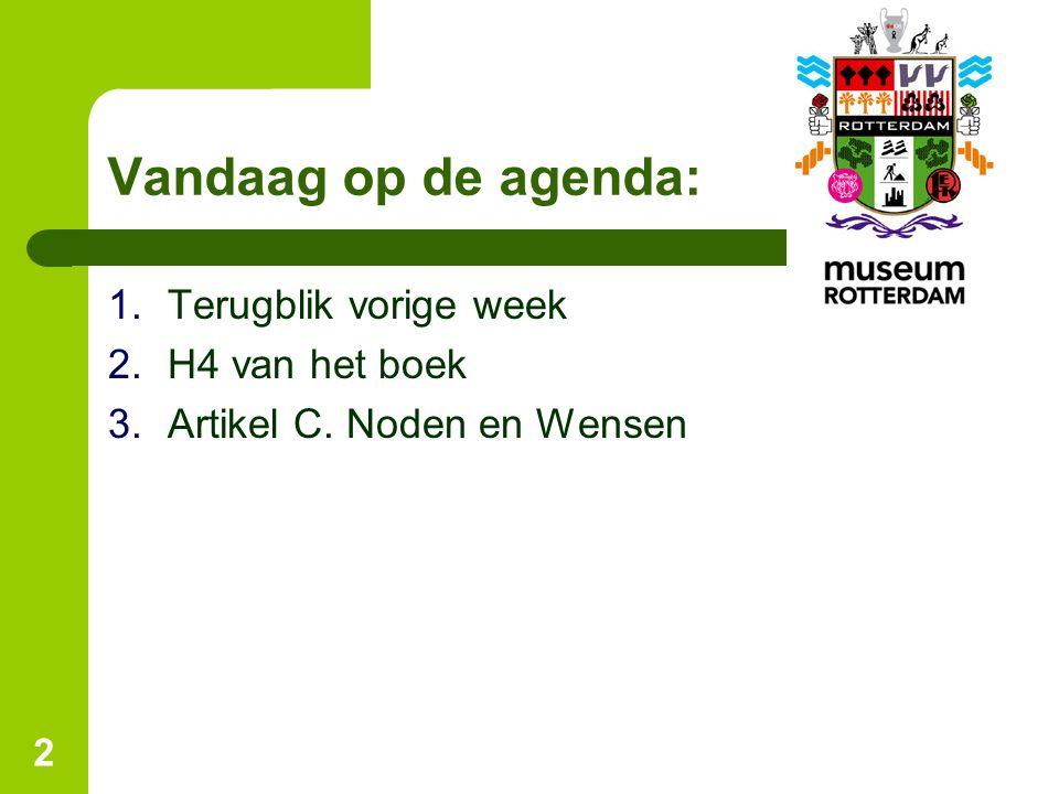 Vandaag op de agenda: 1.Terugblik vorige week 2.H4 van het boek 3.Artikel C. Noden en Wensen 2