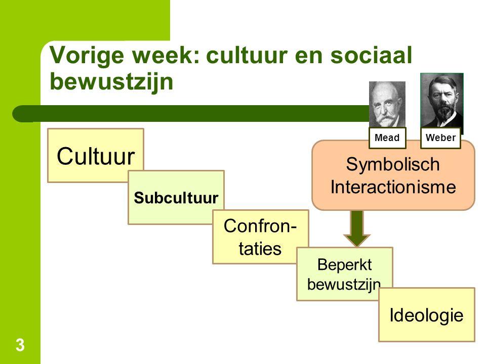 Vorige week: cultuur en sociaal bewustzijn 3 Cultuur Subcultuur Confron- taties Beperkt bewustzijn Ideologie Symbolisch Interactionisme MeadWeber