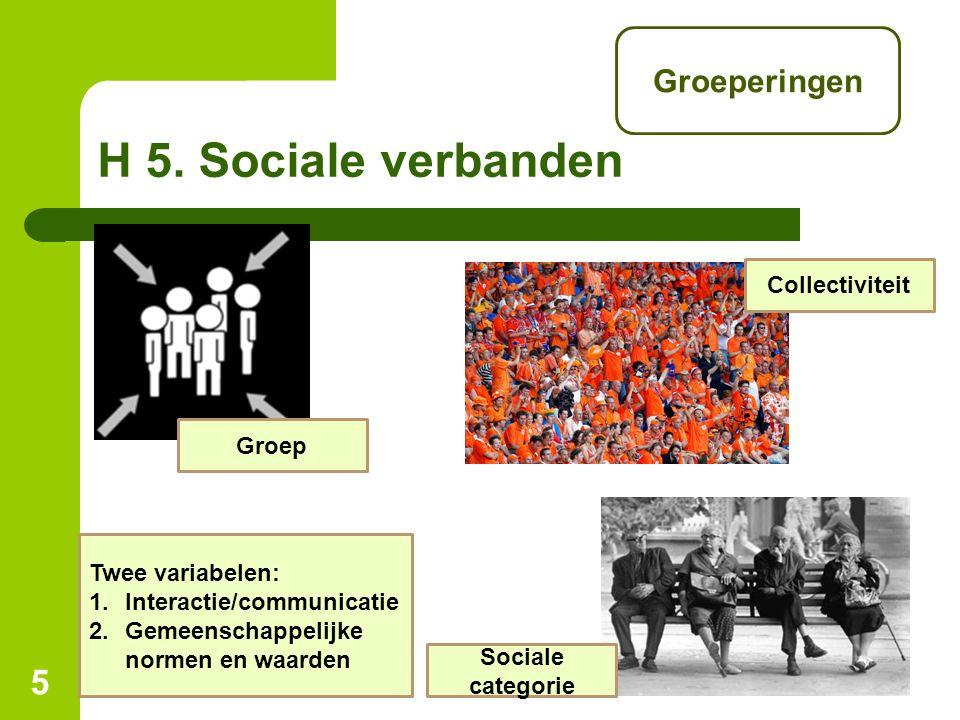 H 5. Sociale verbanden 5 Groep Collectiviteit Sociale categorie Twee variabelen: 1.Interactie/communicatie 2.Gemeenschappelijke normen en waarden Groe