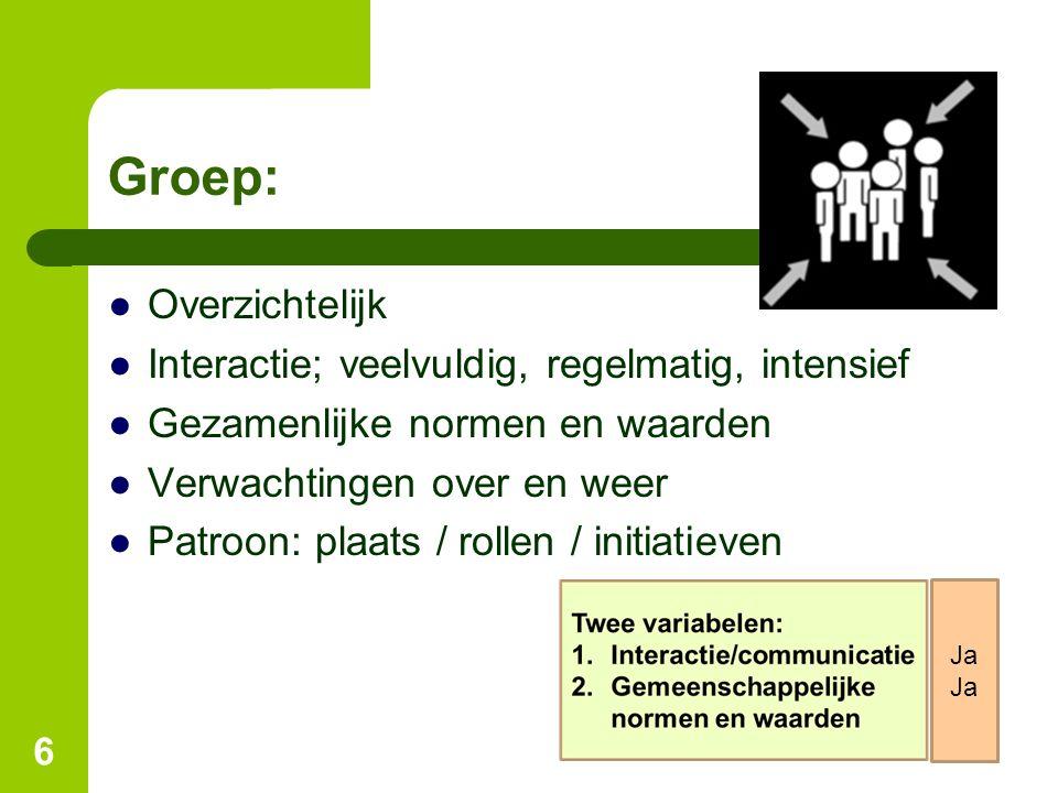Groep: ●Overzichtelijk ●Interactie; veelvuldig, regelmatig, intensief ●Gezamenlijke normen en waarden ●Verwachtingen over en weer ●Patroon: plaats / r