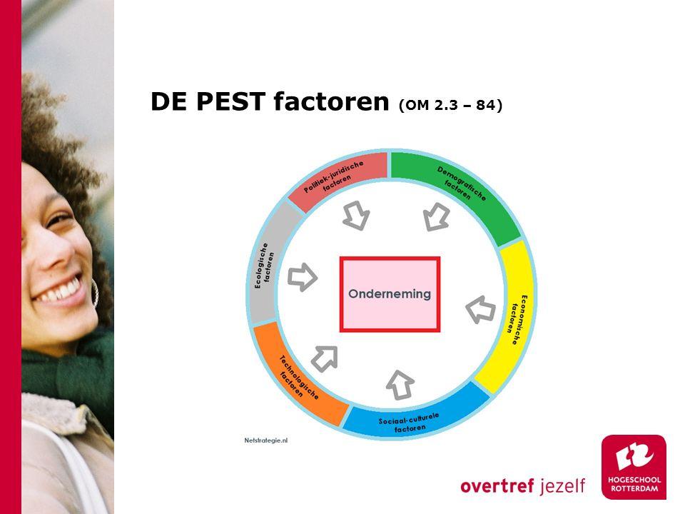 DE PEST factoren (OM 2.3 – 84)