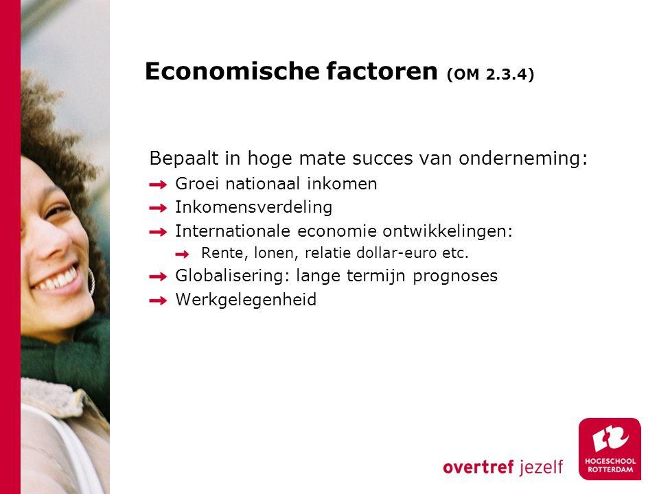 Economische factoren (OM 2.3.4) Bepaalt in hoge mate succes van onderneming: Groei nationaal inkomen Inkomensverdeling Internationale economie ontwikkelingen: Rente, lonen, relatie dollar-euro etc.
