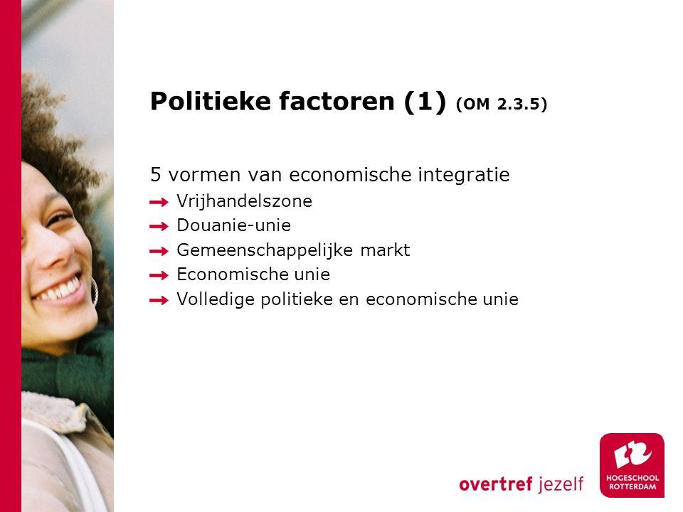 Politieke factoren (1) (OM 2.3.5) 5 vormen van economische integratie Vrijhandelszone Douanie-unie Gemeenschappelijke markt Economische unie Volledige politieke en economische unie