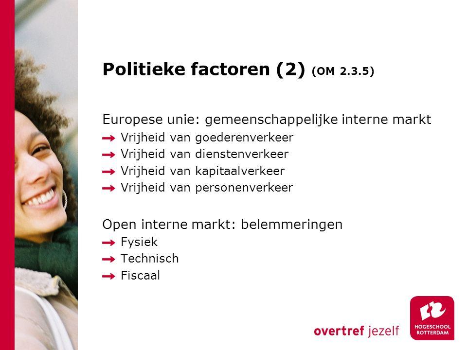 Politieke factoren (2) (OM 2.3.5) Europese unie: gemeenschappelijke interne markt Vrijheid van goederenverkeer Vrijheid van dienstenverkeer Vrijheid van kapitaalverkeer Vrijheid van personenverkeer Open interne markt: belemmeringen Fysiek Technisch Fiscaal
