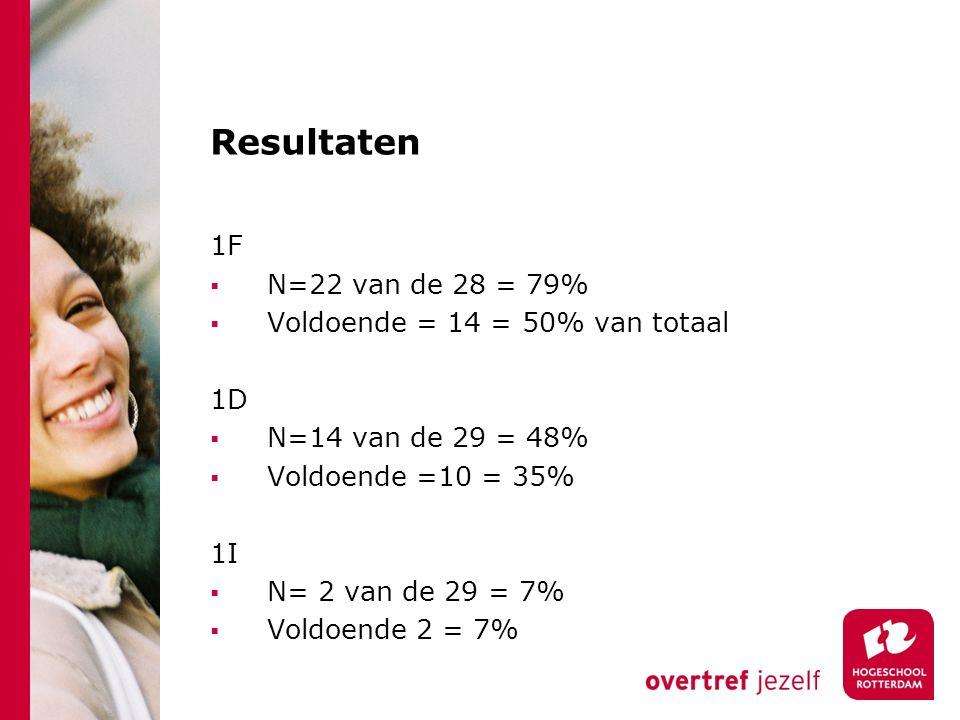 Resultaten 1F  N=22 van de 28 = 79%  Voldoende = 14 = 50% van totaal 1D  N=14 van de 29 = 48%  Voldoende =10 = 35% 1I  N= 2 van de 29 = 7%  Voldoende 2 = 7%