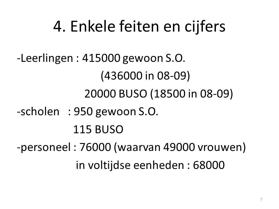 4. Enkele feiten en cijfers -Leerlingen : 415000 gewoon S.O. (436000 in 08-09) 20000 BUSO (18500 in 08-09) -scholen : 950 gewoon S.O. 115 BUSO -person