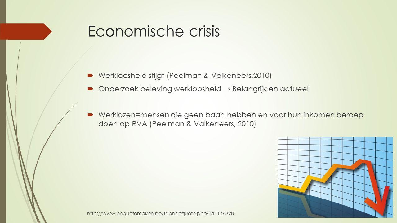 Economische crisis  Werkloosheid stijgt (Peelman & Valkeneers,2010)  Onderzoek beleving werkloosheid → Belangrijk en actueel  Werklozen=mensen die geen baan hebben en voor hun inkomen beroep doen op RVA (Peelman & Valkeneers, 2010) http://www.enquetemaken.be/toonenquete.php?id=146828