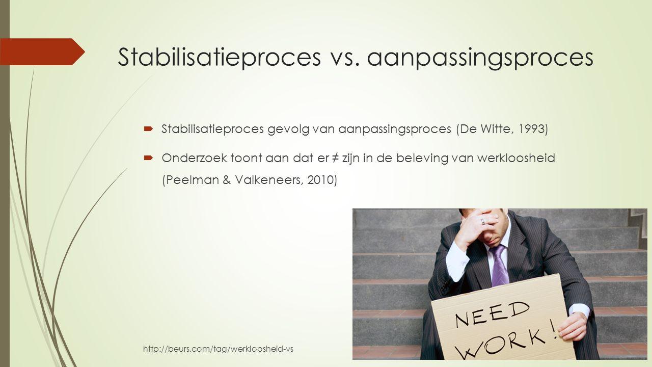 Stabilisatieproces vs.