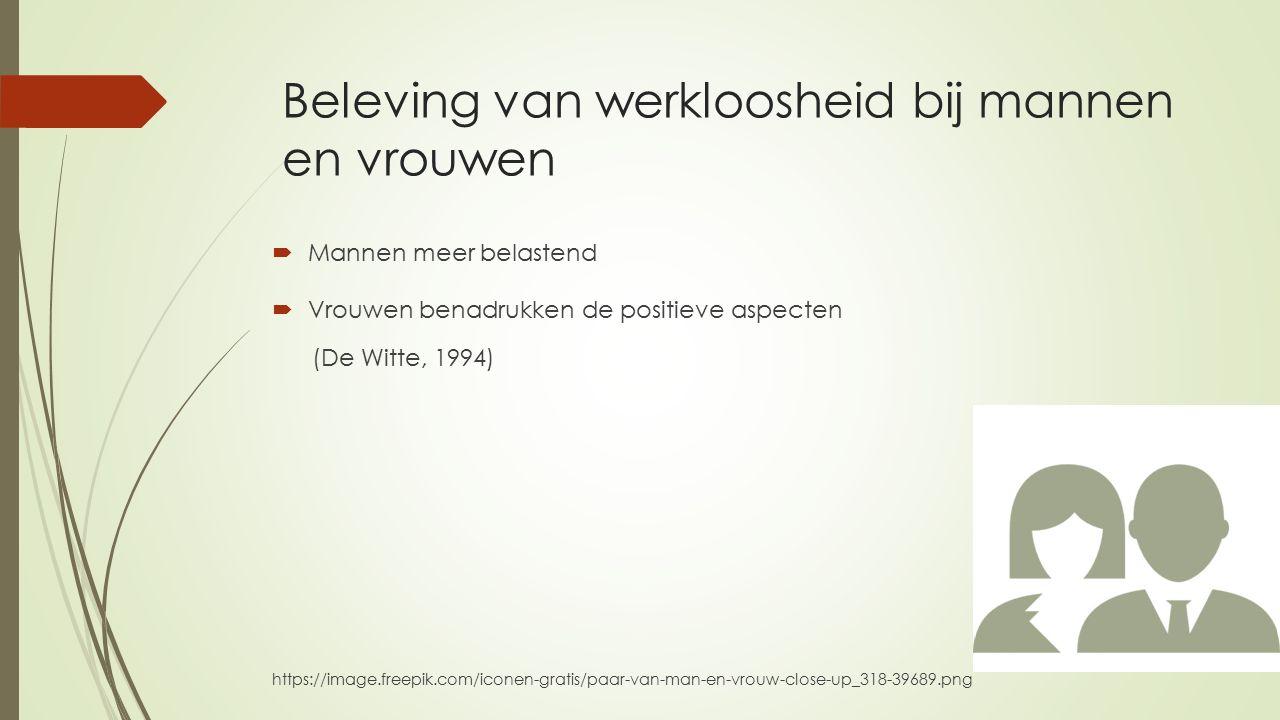 Beleving van werkloosheid beïnvloedt door leeftijd  Jongeren verlengen hun rol als jongere  Middengroep (30-50 jaar), psychisch het zwaarst  Ouder dan 50 jaar, bereiden zich voor op rol van pensionering (De Witte, 1994) http://www.werkbladmagazine.nl/sites/default/files/imagecache/ar ticle/images/Leeftijd-slechts-een-getalbwerkt.gif