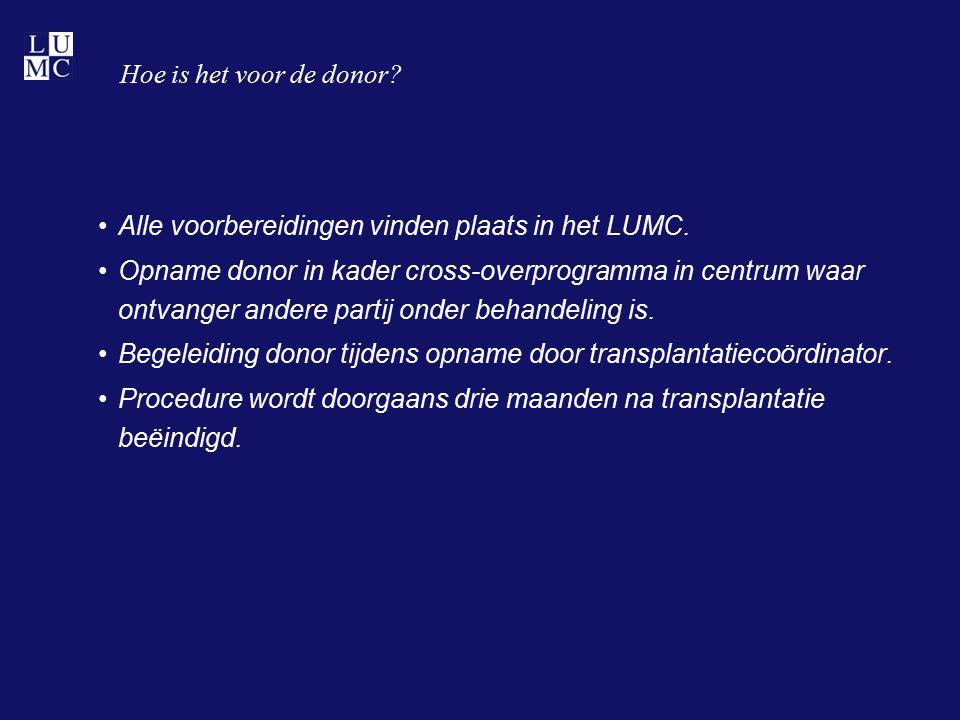 Hoe is het voor de donor? Alle voorbereidingen vinden plaats in het LUMC. Opname donor in kader cross-overprogramma in centrum waar ontvanger andere p