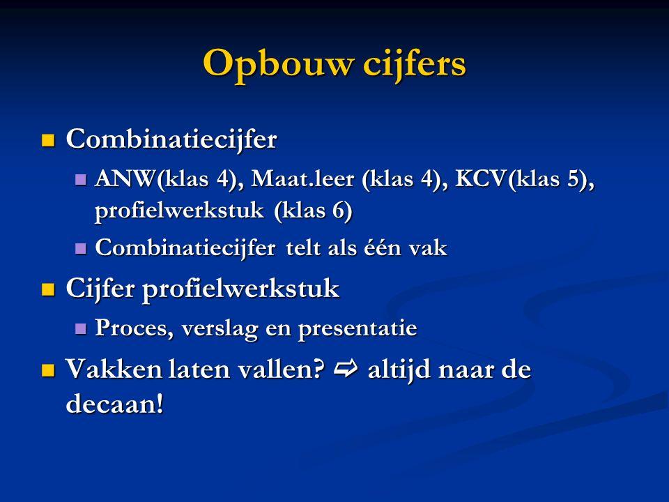 Opbouw cijfers Combinatiecijfer Combinatiecijfer ANW(klas 4), Maat.leer (klas 4), KCV(klas 5), profielwerkstuk (klas 6) ANW(klas 4), Maat.leer (klas 4