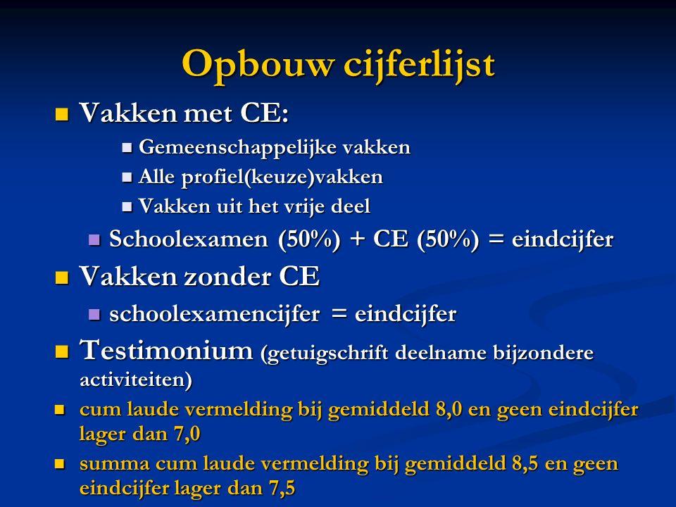 Opbouw cijferlijst Vakken met CE: Vakken met CE: Gemeenschappelijke vakken Gemeenschappelijke vakken Alle profiel(keuze)vakken Alle profiel(keuze)vakk