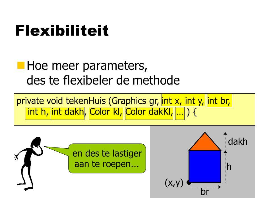 Flexibiliteit nHoe meer parameters, des te flexibeler de methode (x,y) br h dakh private void tekenHuis (Graphics gr, int x, int y, int br, int h, int dakh, Color kl, Color dakKl, … ) { en des te lastiger aan te roepen...