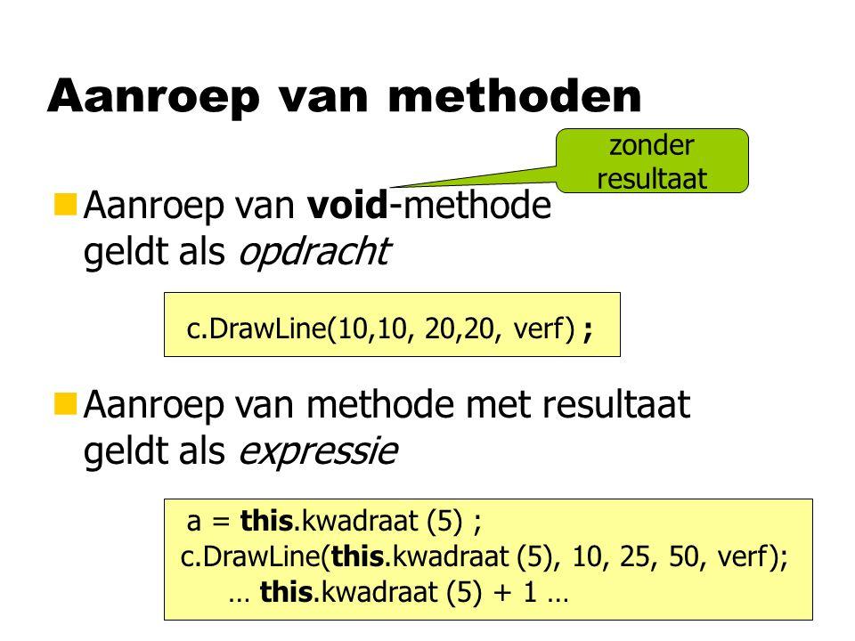 nAanroep van void-methode geldt als opdracht Aanroep van methoden c.DrawLine(10,10, 20,20, verf) ; a = this.kwadraat (5) ; c.DrawLine(this.kwadraat (5), 10, 25, 50, verf); zonder resultaat nAanroep van methode met resultaat geldt als expressie … this.kwadraat (5) + 1 …