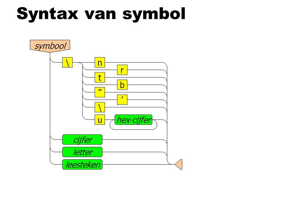 Syntax van symbol symbool n t \ u r b ' hex-cijfer \ cijfer letter leesteken