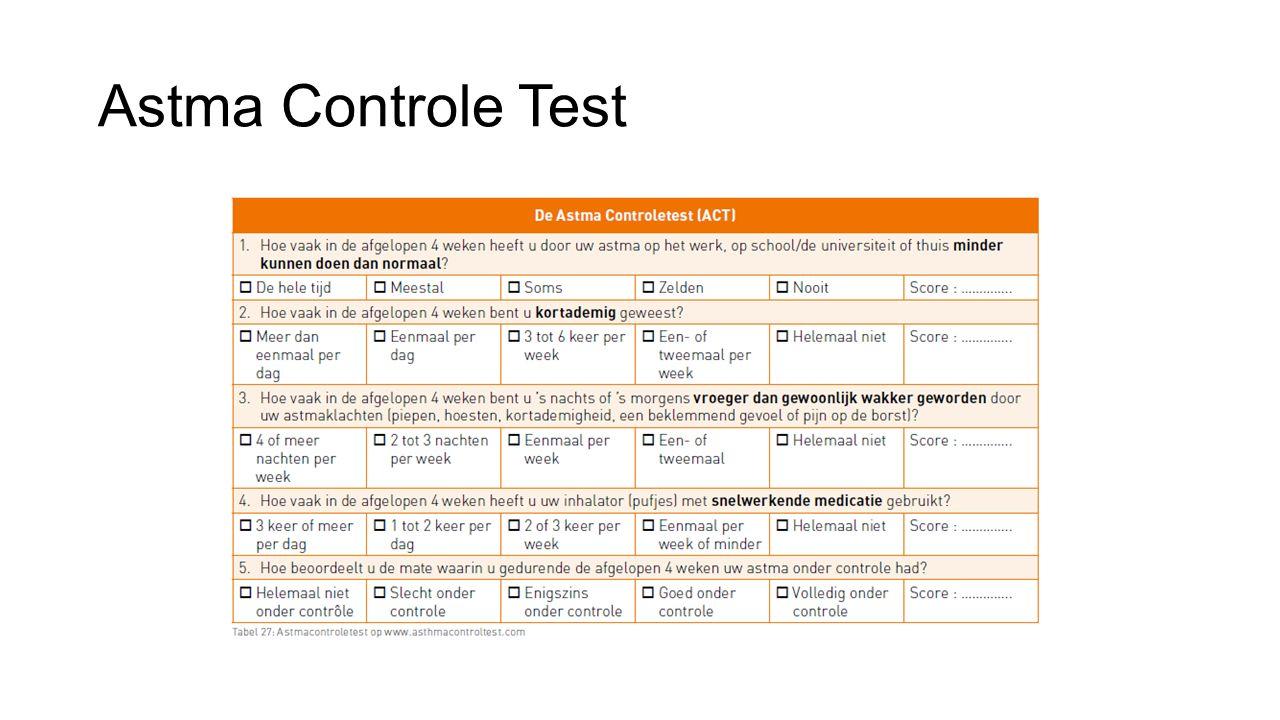 Astma Controle Test