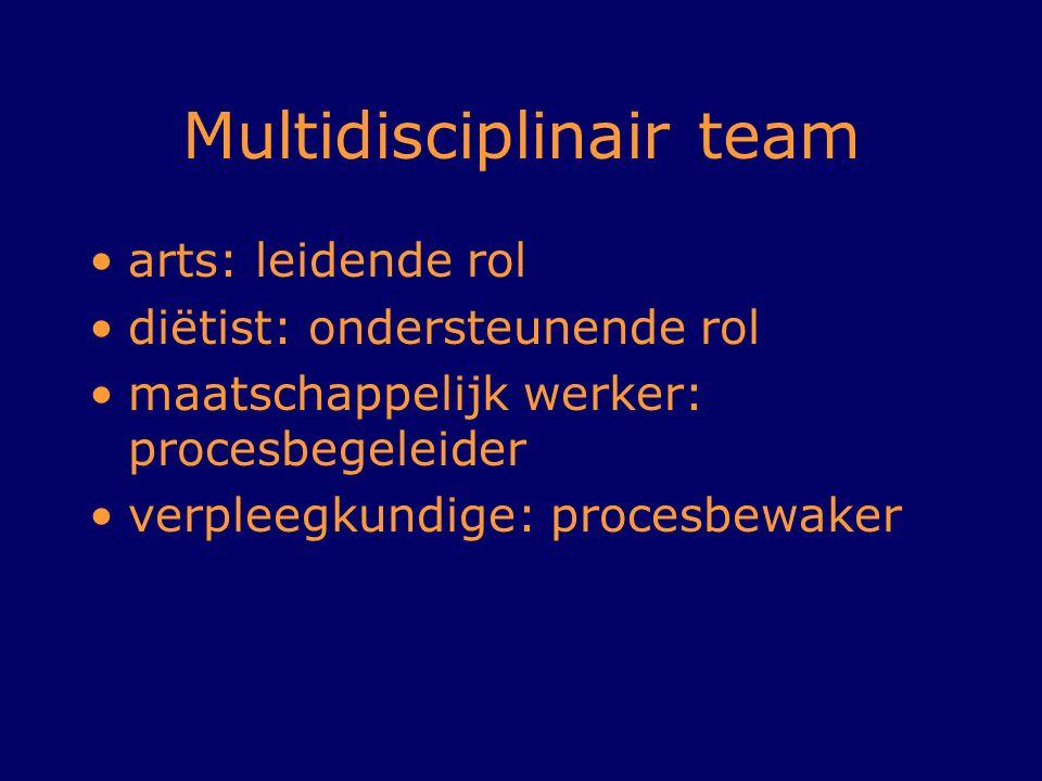 Multidisciplinair team arts: leidende rol diëtist: ondersteunende rol maatschappelijk werker: procesbegeleider verpleegkundige: procesbewaker