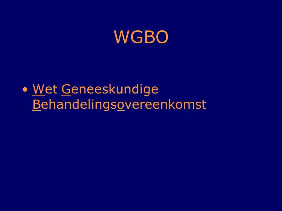 WGBO Wet Geneeskundige Behandelingsovereenkomst