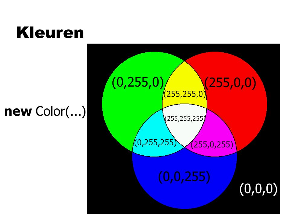 Kleuren (255,0,0) (0,255,0) (255,255,0) (0,0,255) (0,255,255) (255,0,255) (255,255,255) (0,0,0) new Color(...)