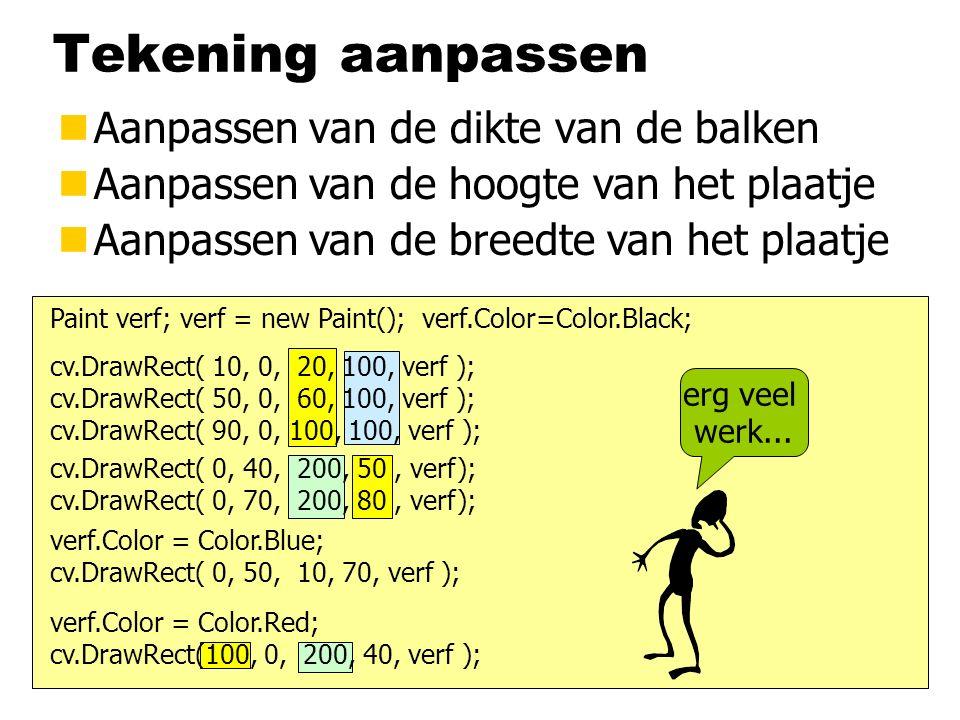 Tekening aanpassen Paint verf; verf = new Paint(); verf.Color=Color.Black; verf.Color = Color.Blue; cv.DrawRect( 0, 50, 10, 70, verf ); nAanpassen van de dikte van de balken nAanpassen van de hoogte van het plaatje nAanpassen van de breedte van het plaatje cv.DrawRect( 10, 0, 20, 100, verf ); cv.DrawRect( 50, 0, 60, 100, verf ); cv.DrawRect( 90, 0, 100, 100, verf ); cv.DrawRect( 0, 40, 200, 50, verf); cv.DrawRect( 0, 70, 200, 80, verf); verf.Color = Color.Red; cv.DrawRect(100, 0, 200, 40, verf ); erg veel werk...