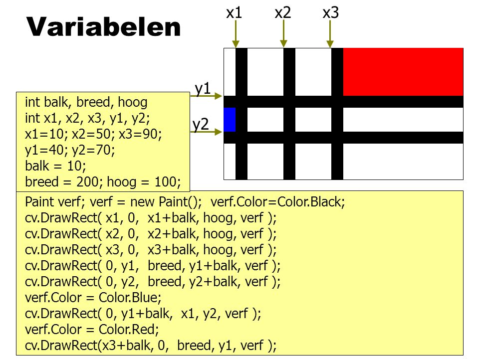 Variabelen Paint verf; verf = new Paint(); verf.Color=Color.Black; verf.Color = Color.Blue; cv.DrawRect( 0, y1+balk, x1, y2, verf ); cv.DrawRect( x1,