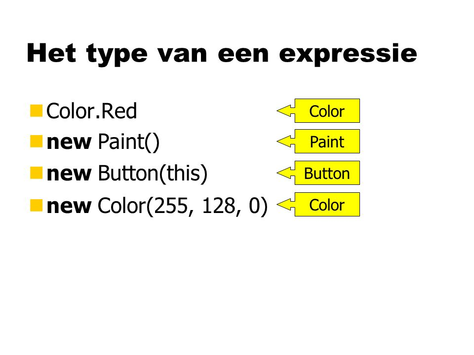 Het type van een expressie nColor.Red Color Paint Button nnew Paint() nnew Button(this) Color nnew Color(255, 128, 0)