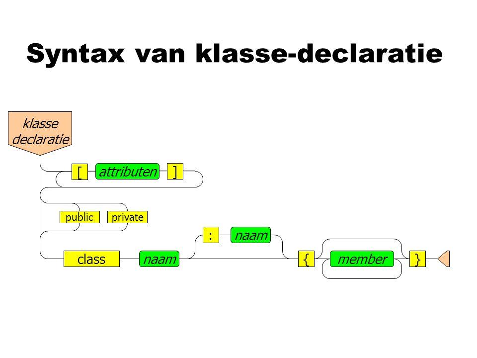 Syntax van klasse-declaratie klasse declaratie publicprivate classnaam{member} :naam attributen] [