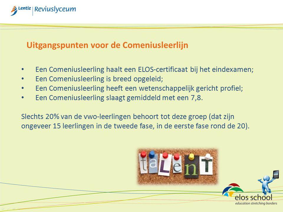 Uitgangspunten voor de Comeniusleerlijn Een Comeniusleerling haalt een ELOS-certificaat bij het eindexamen; Een Comeniusleerling is breed opgeleid; Een Comeniusleerling heeft een wetenschappelijk gericht profiel; Een Comeniusleerling slaagt gemiddeld met een 7,8.