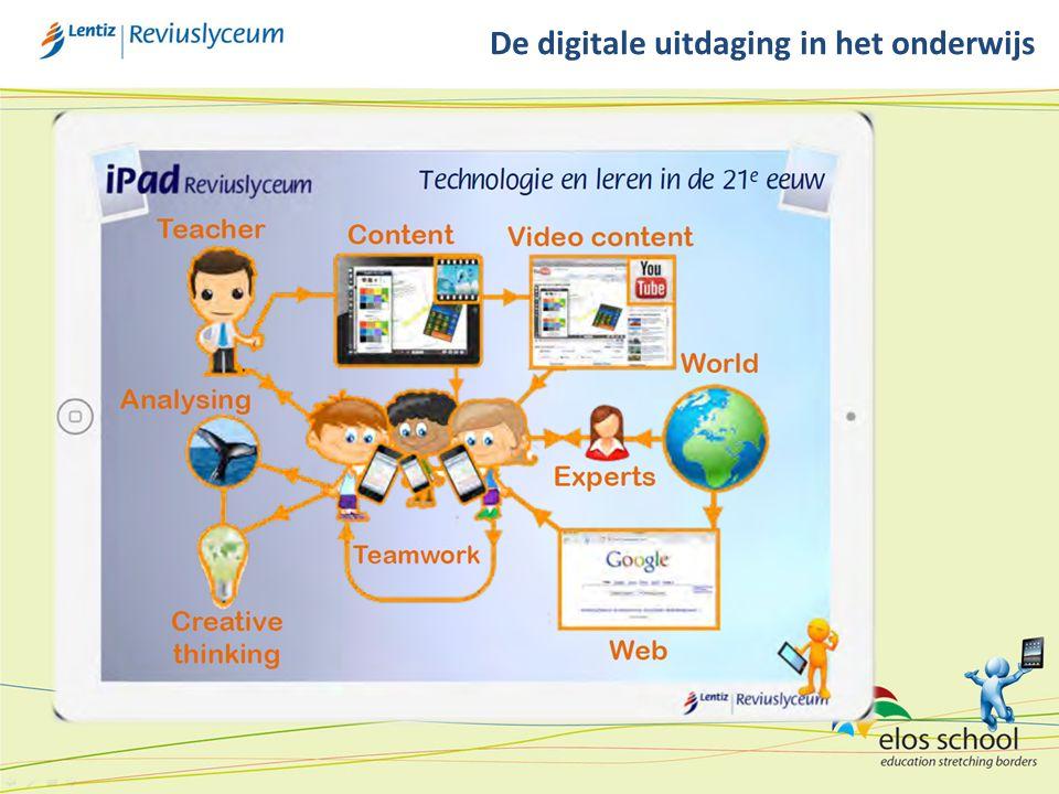 Meer interactie Meer mogelijkheden om te differentiëren Meer mogelijkheden om samen te werken Meer mogelijkheden voor individuele leerlijnen De toegevoegde waarde van ICT