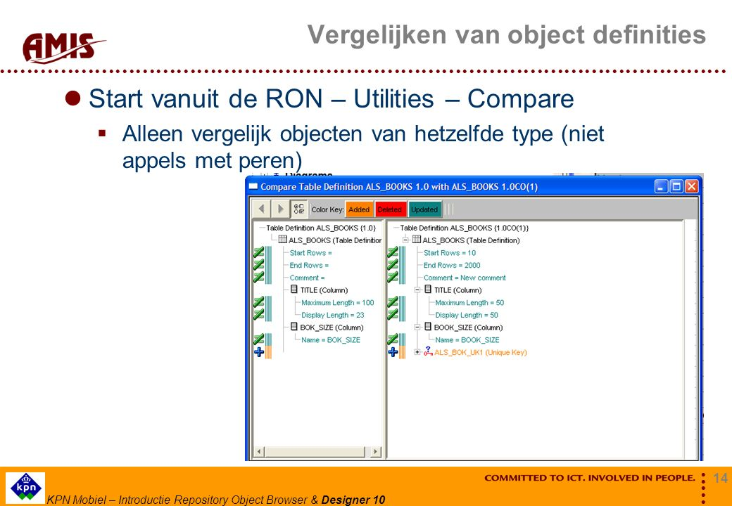 15 KPN Mobiel – Introductie Repository Object Browser & Designer 10 Vergelijken van een bestaande database met een ER-model Optie 1  Design Capture Database en Retrofit to Entities  Vergelijk de Entities Optie 2  Transformeer de Entities tot Tabel Definities  Design Capture Database  Compare Tabel Definities Optie 3  Transformeer de Entities tot Tabel Definities  Genereer de Tabel Definities en bekijk het Reconcile Rapport