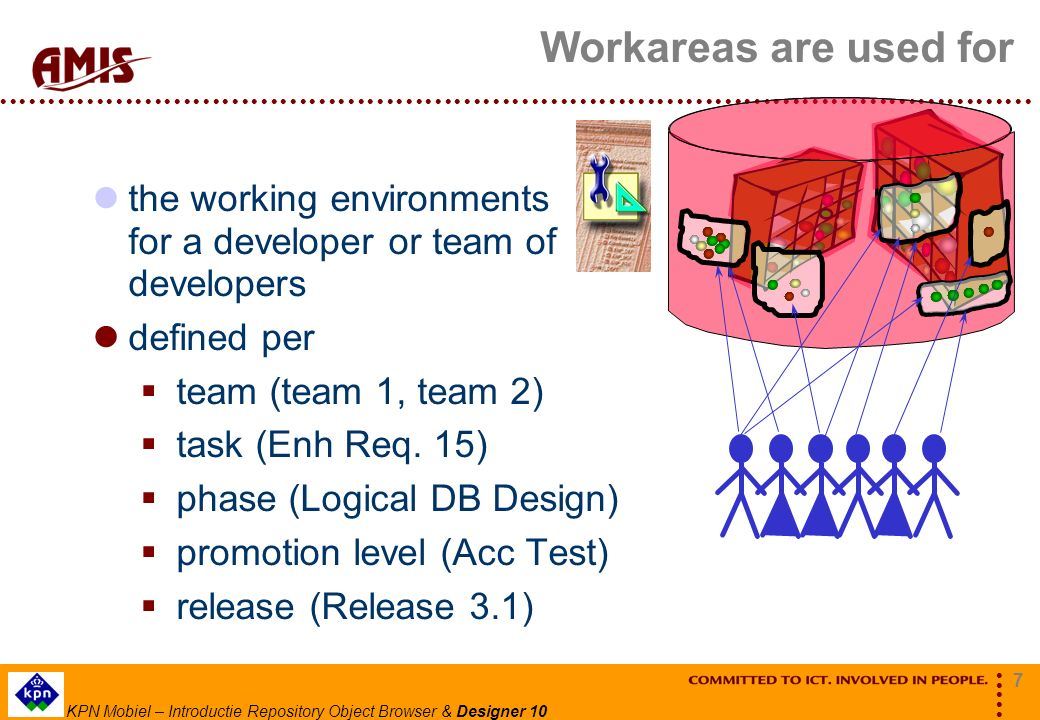 7 KPN Mobiel – Introductie Repository Object Browser & Designer 10 Workareas are used for the working environments for a developer or team of develope