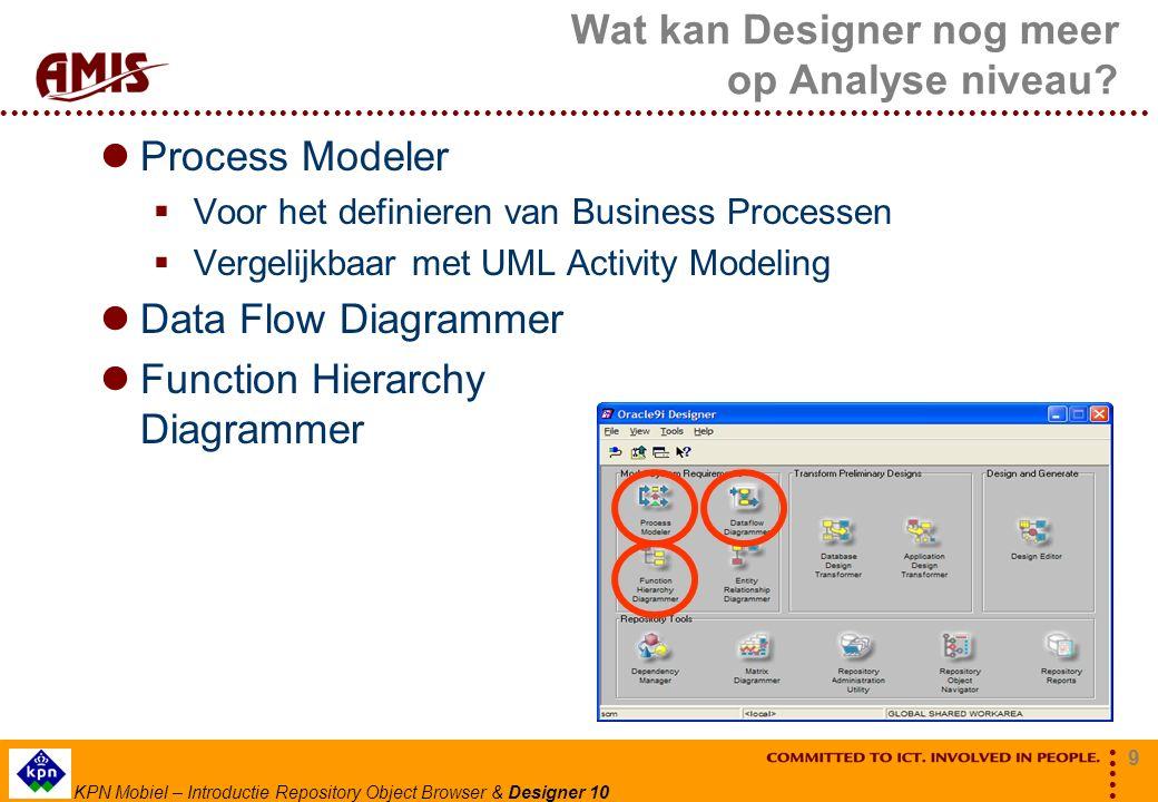 9 KPN Mobiel – Introductie Repository Object Browser & Designer 10 Wat kan Designer nog meer op Analyse niveau? Process Modeler  Voor het definieren