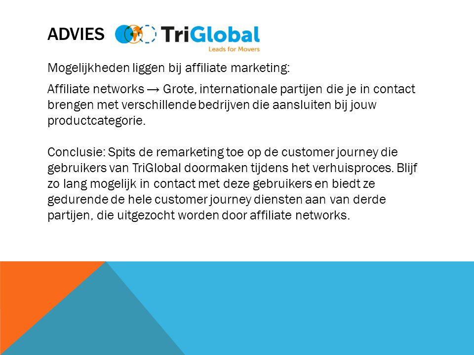 ADVIES Mogelijkheden liggen bij affiliate marketing: Affiliate networks → Grote, internationale partijen die je in contact brengen met verschillende bedrijven die aansluiten bij jouw productcategorie.