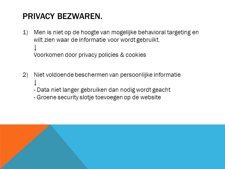 PRIVACY BEZWAREN.