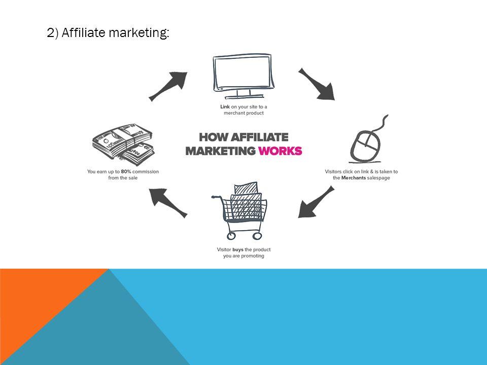 3) Interest based advertising:
