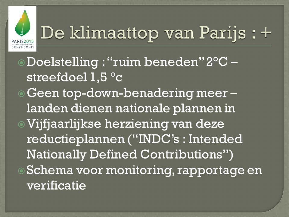  Doelstelling : ruim beneden 2°C – streefdoel 1,5 °c  Geen top-down-benadering meer – landen dienen nationale plannen in  Vijfjaarlijkse herziening van deze reductieplannen ( INDC's : Intended Nationally Defined Contributions )  Schema voor monitoring, rapportage en verificatie