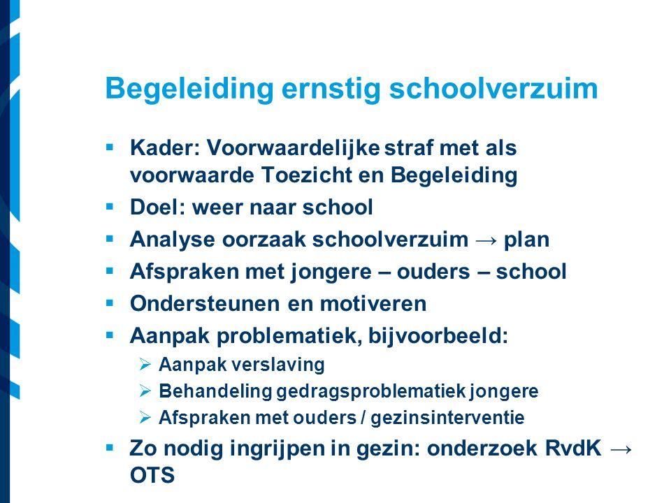 Vereniging van Nederlandse Gemeenten  Kader: Voorwaardelijke straf met als voorwaarde Toezicht en Begeleiding  Doel: weer naar school  Analyse oorz