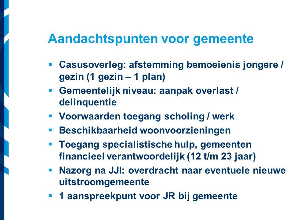 Vereniging van Nederlandse Gemeenten  Casusoverleg: afstemming bemoeienis jongere / gezin (1 gezin – 1 plan)  Gemeentelijk niveau: aanpak overlast /