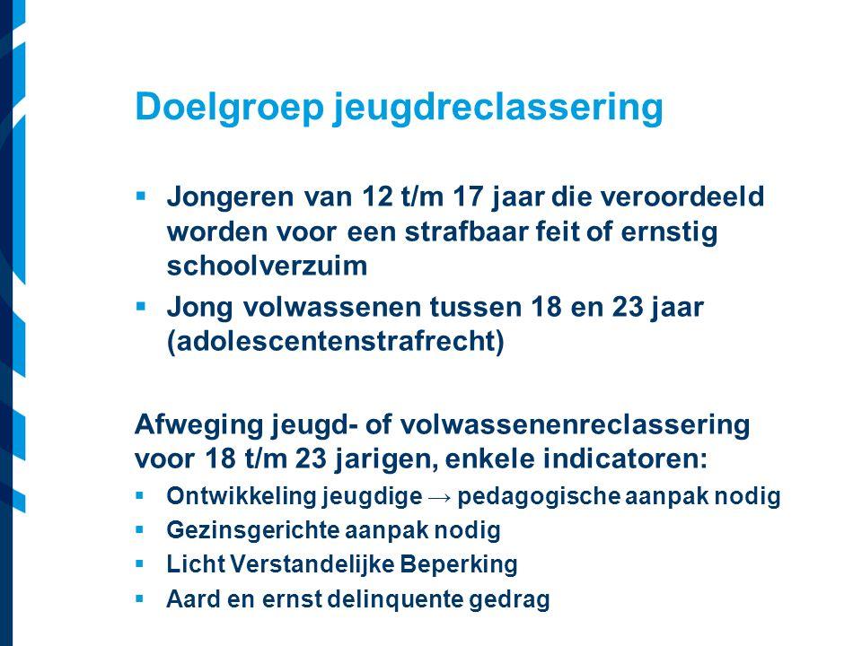 Vereniging van Nederlandse Gemeenten  Jongeren van 12 t/m 17 jaar die veroordeeld worden voor een strafbaar feit of ernstig schoolverzuim  Jong volw