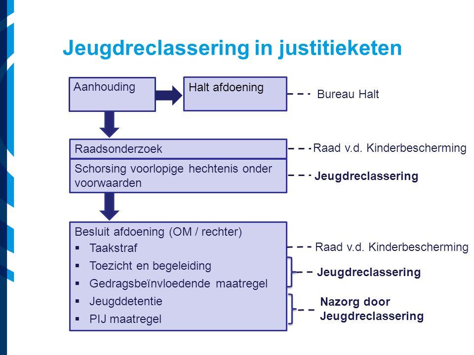 Vereniging van Nederlandse Gemeenten Schorsing voorlopige hechtenis onder voorwaarden Raadsonderzoek Besluit afdoening (OM / rechter)  Taakstraf  To