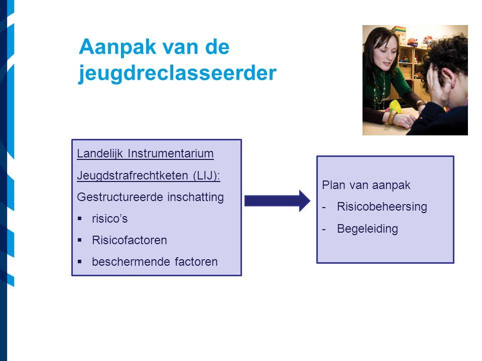 Vereniging van Nederlandse Gemeenten Landelijk Instrumentarium Jeugdstrafrechtketen (LIJ): Gestructureerde inschatting  risico's  Risicofactoren  b