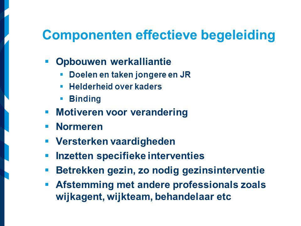 Vereniging van Nederlandse Gemeenten  Opbouwen werkalliantie  Doelen en taken jongere en JR  Helderheid over kaders  Binding  Motiveren voor vera