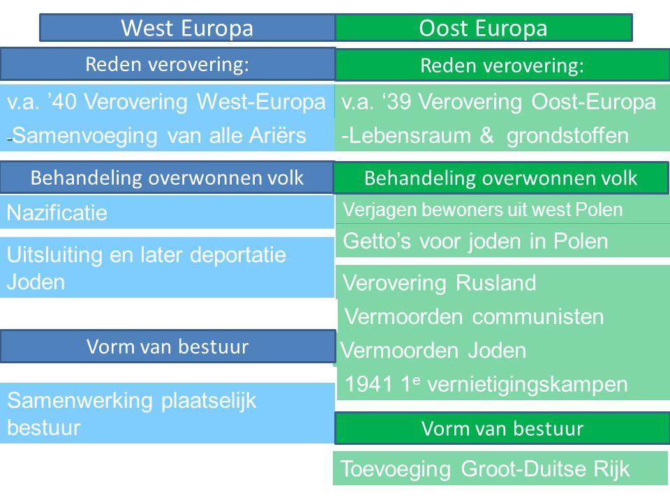 - - Samenvoeging van alle Ariërs-Lebensraum & grondstoffen v.a. '40 Verovering West-Europa Nazificatie Uitsluiting en later deportatie Joden v.a. '39