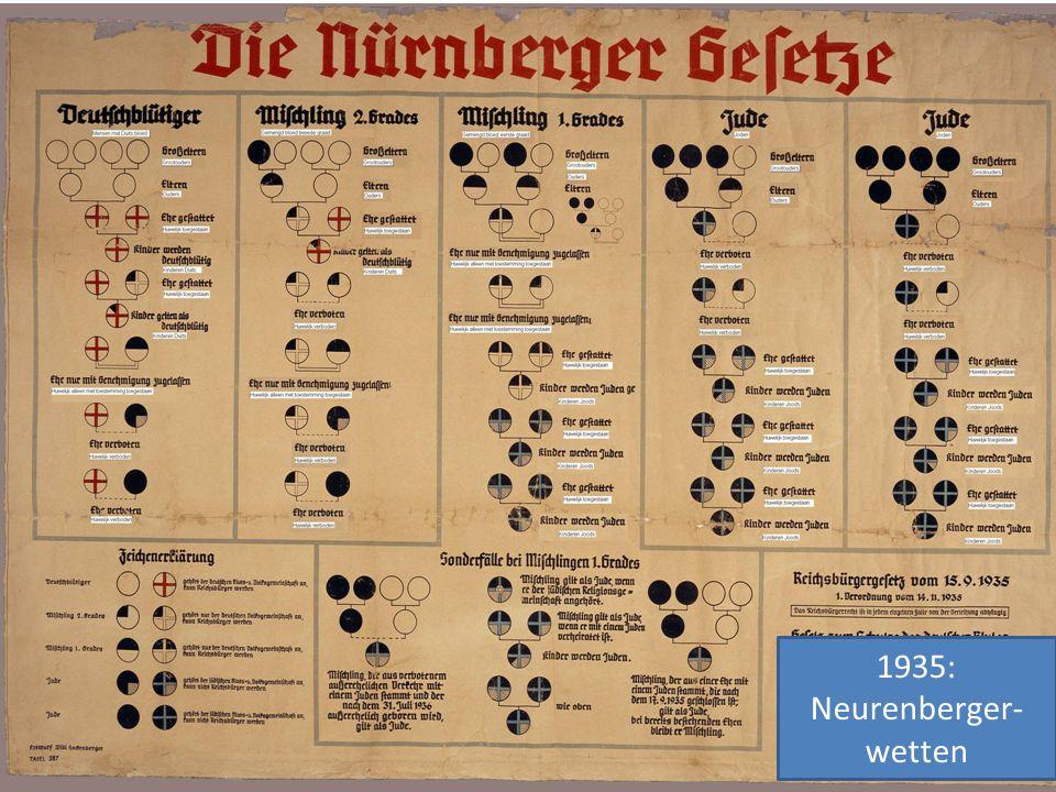 Januari 1942- Wannsee conferentie definitieve oplossing voor het Jodenprobleem (Endlösung der Judenfrage)