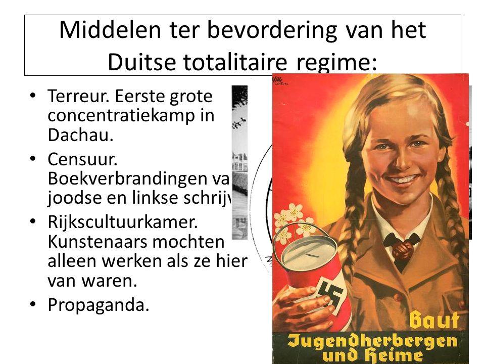 Naar een nieuwe oorlog Hitler wilde van Duitsland een wereldmacht maken met heerschappij op het Europese continent