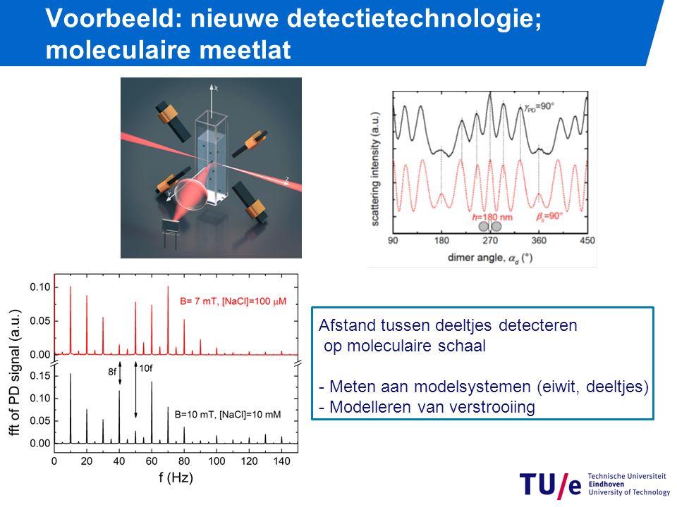 Measured signal Calculated geometrical cross- section Voorbeeld: nieuwe detectietechnologie; moleculaire meetlat Afstand tussen deeltjes detecteren op moleculaire schaal - Meten aan modelsystemen (eiwit, deeltjes) - Modelleren van verstrooiing