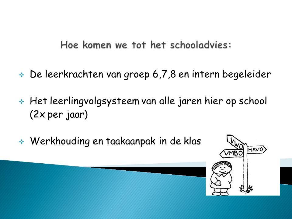 De leerkrachten van groep 6,7,8 en intern begeleider  Het leerlingvolgsysteem van alle jaren hier op school (2x per jaar)  Werkhouding en taakaanp