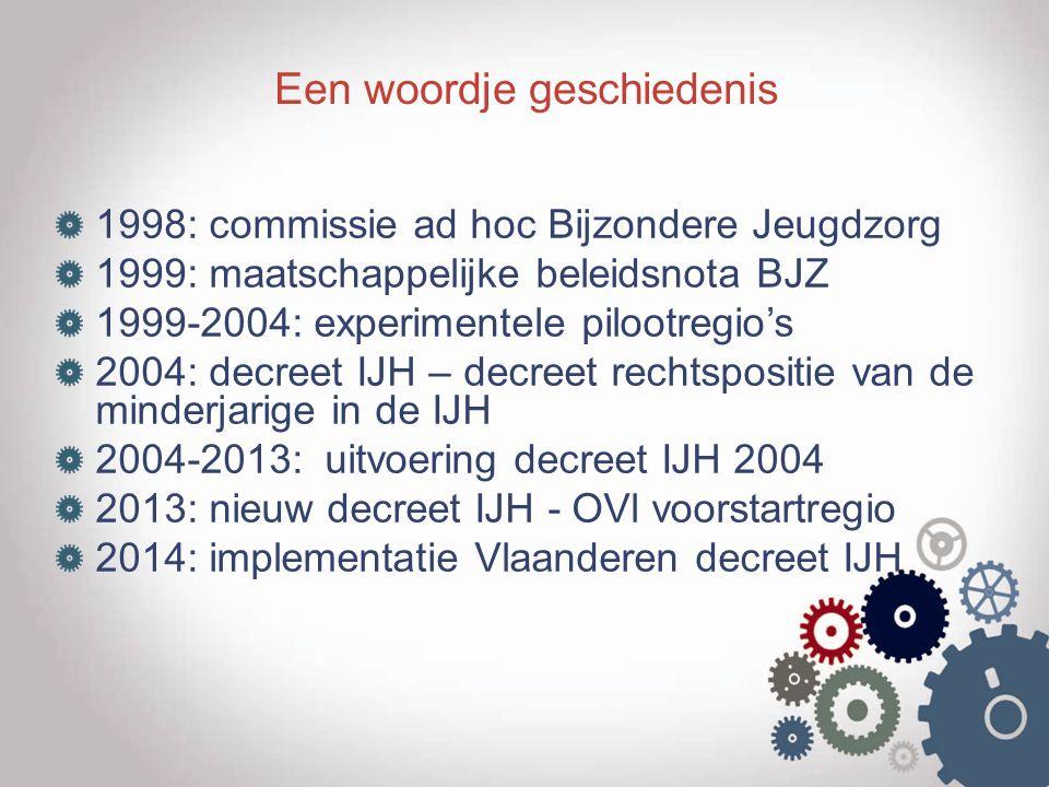 De organisatie van de hulpverlening Sectoren Jeugdhulp gevat onder IJH: Agentschap Jongerenwelzijn (AJ) Algemeen Welzijnswerk (AWW) Centra Geestelijke Gezondheidszorg (CGG) Centra Leerlingenbegeleiding (CLB) Kind en Gezin (K&G) Vlaams Agentschap voor Personen met een Handicap (VAPH) Revalidatiecentra Jeugdhulp niet gevat onder het decreet IJH K-diensten – IBE Sociale Huizen …