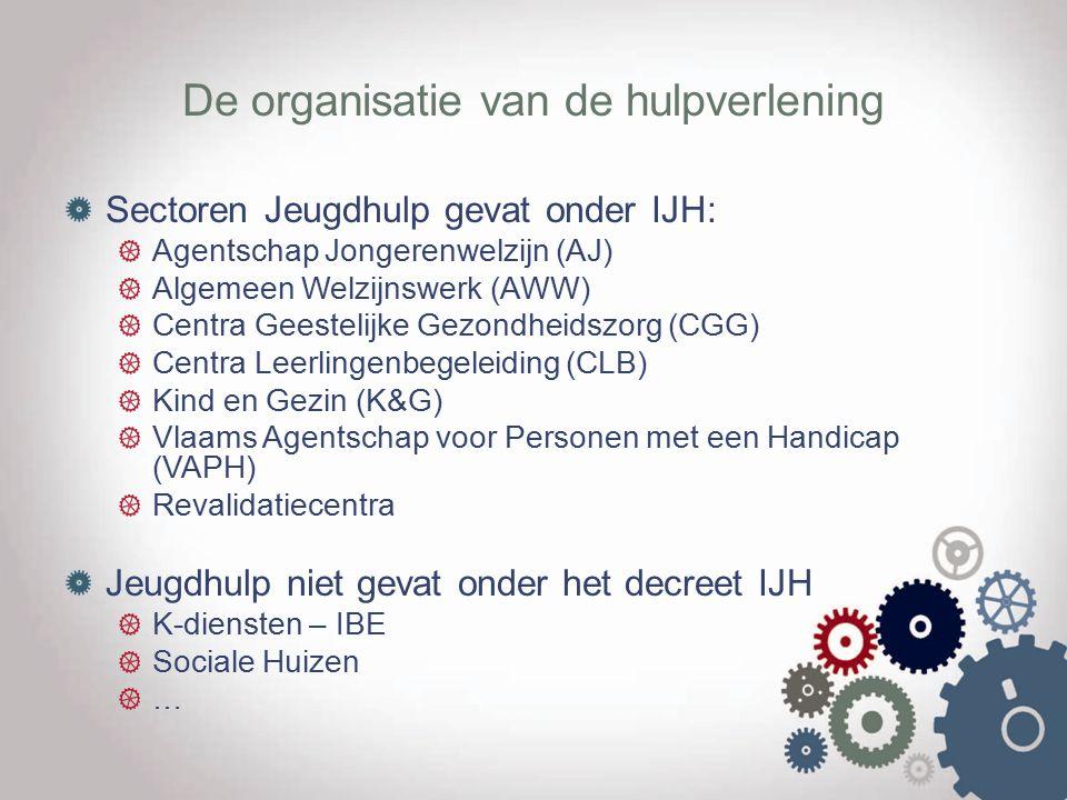 De organisatie van de hulpverlening Sectoren Jeugdhulp gevat onder IJH: Agentschap Jongerenwelzijn (AJ) Algemeen Welzijnswerk (AWW) Centra Geestelijke